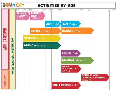 ActivitiesByAge_09032021-01-01.jpg