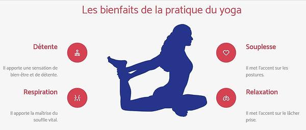 Bienfaits du yoga.JPG