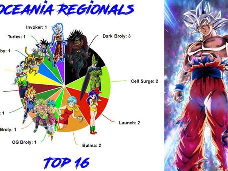 Oceania Regionals March 2021 Top 16 Decklists!