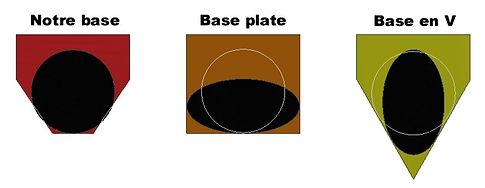 bases_modifié.jpg