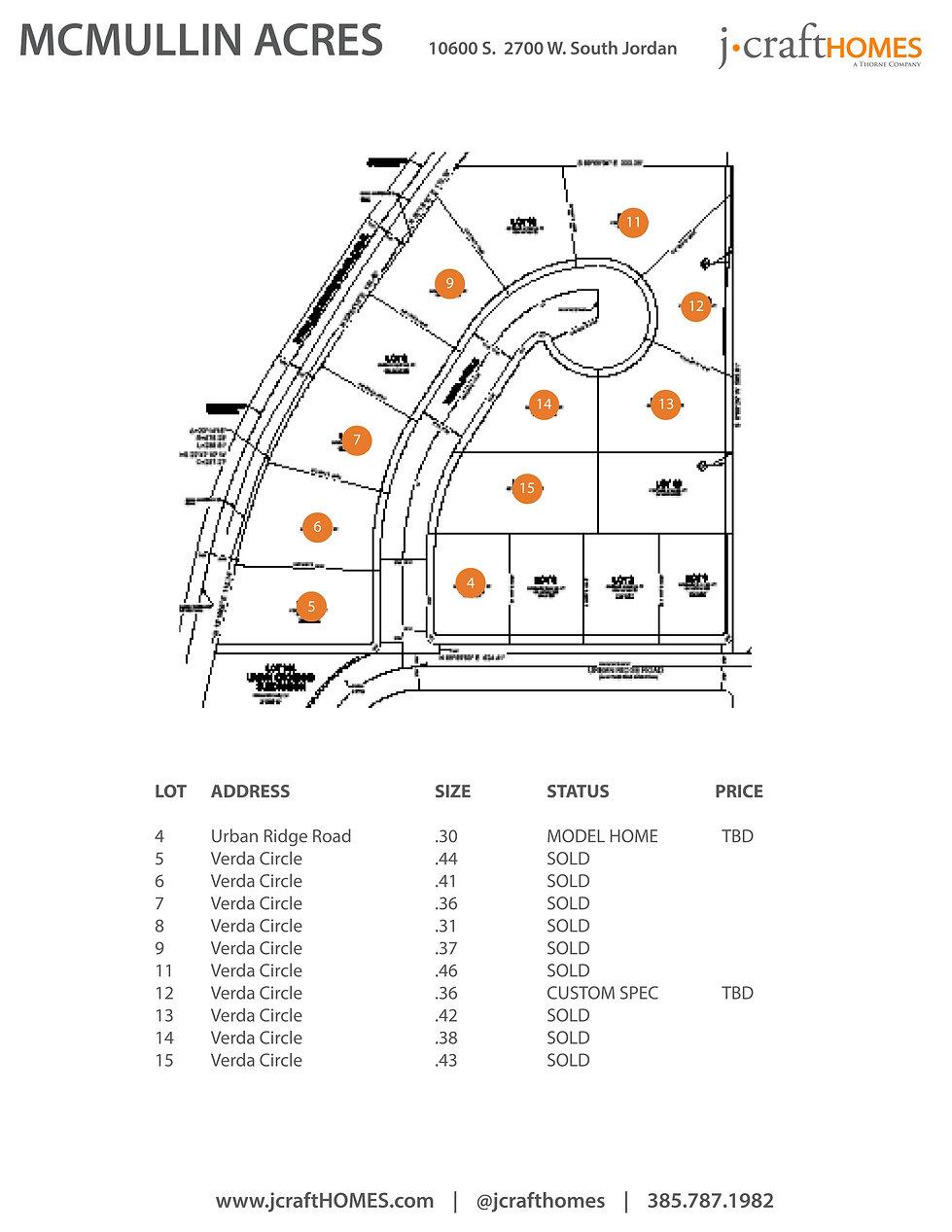McMullin Acres.jpg