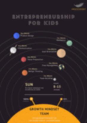 Επιχειρηματικότητα για παιδιά