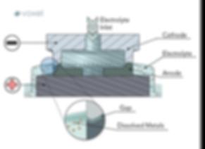 OurTechnology_ECM_Diagram.png