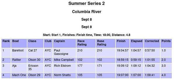 Sept 8 2020 Race.JPG