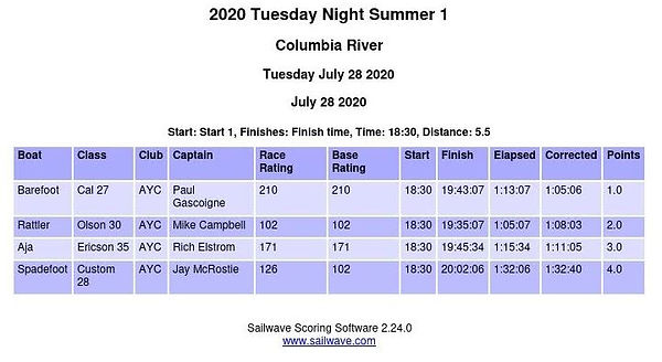 July 28 Race.JPG