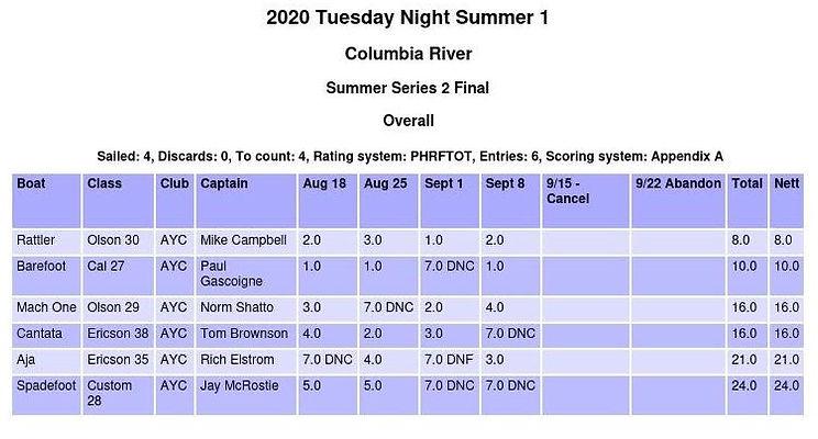 2020 Final.JPG