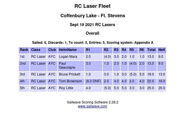 RC Laser Sept 19.jpg