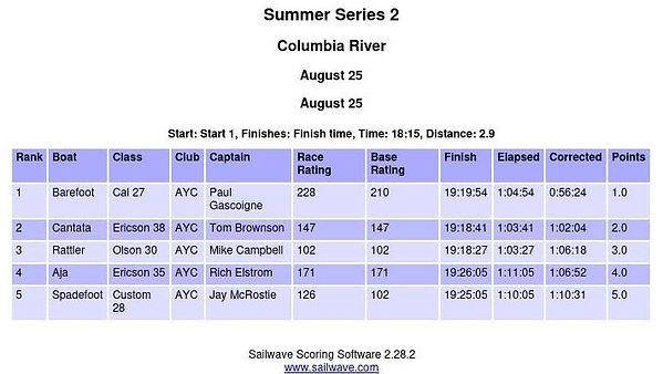 August 25    Race.JPG