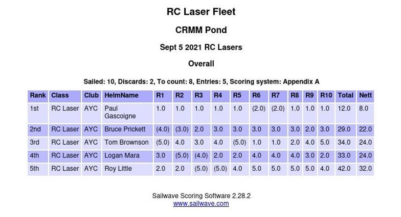 Sept 5 RC Laser.jpg