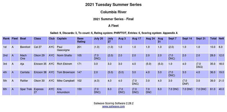 2021 Summer Series Final.jpg
