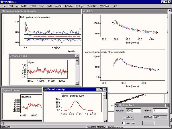 Data analysis using Bayesian Statistics on the Winbugs software. Imageof the Winbugs interface.