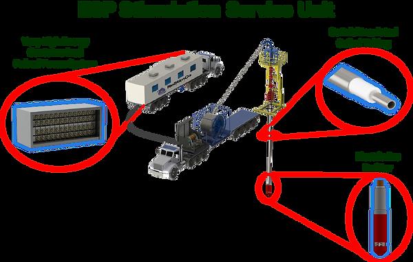 ESP Stim 2.png