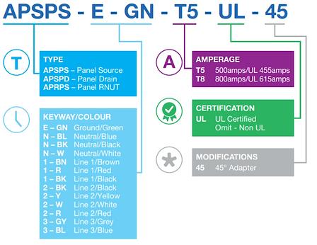 Amphe-Phase Panel codelogic.PNG
