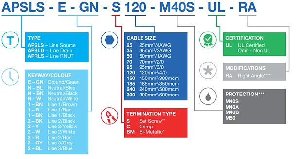 Amphe-Phase Plug codelogic.PNG