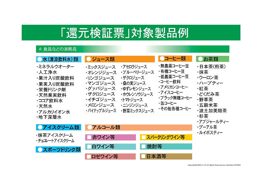 A-1測定対象商品-水・ジュース.jpg