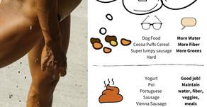 Basic Poop Guide