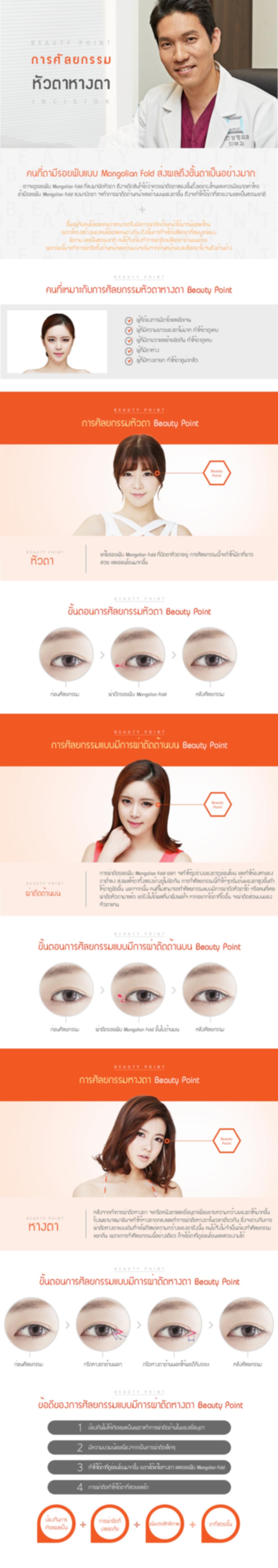 ศัลยกรรมหัวตาหางตา.jpg