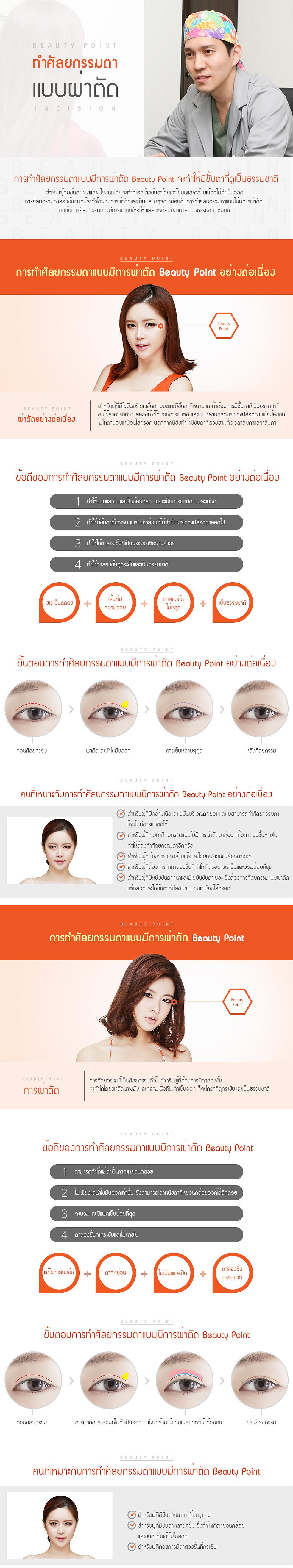 ศัลยกรรมตาแบบผ่าตัด.jpg