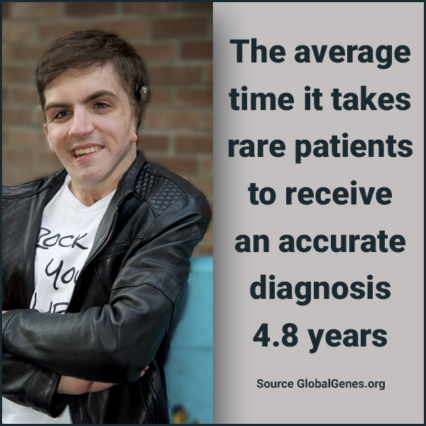 Rare Disease Fact and boy in leather jacket