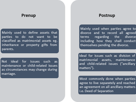 PRENUP v POSTNUP: WHAT'S THE DIFFERENCE