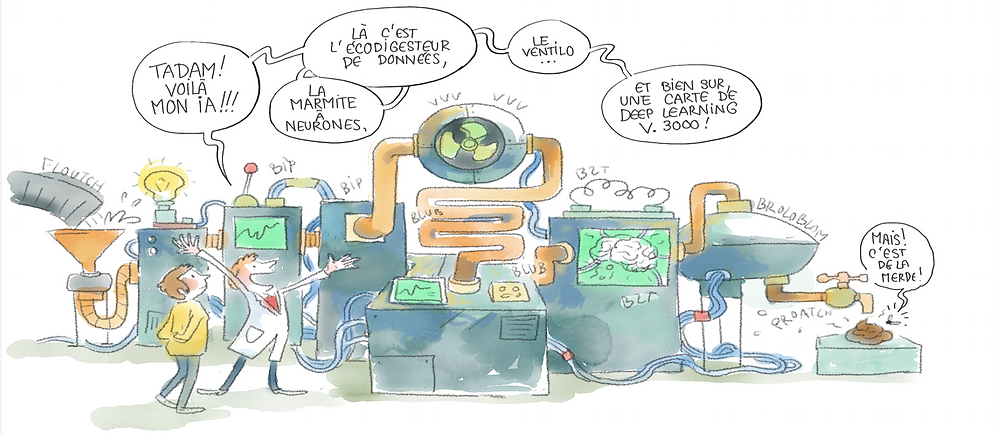 Un système IA trop complexe