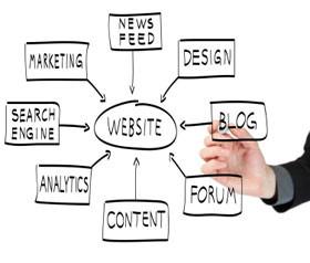 Why many Web Sites FAIL !