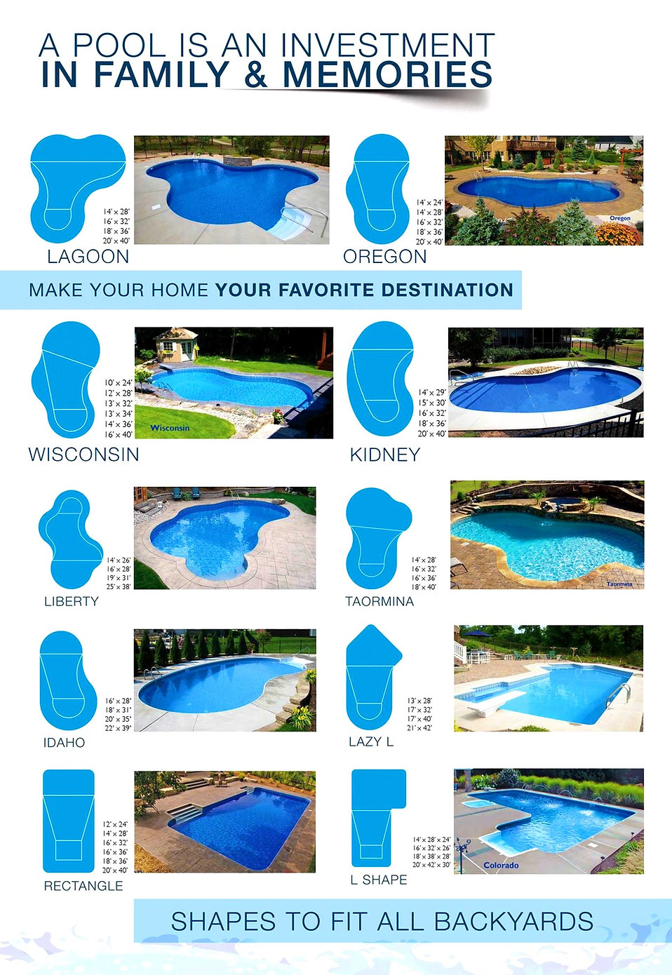 Graphic showing different shapes and sizes of inground pools.