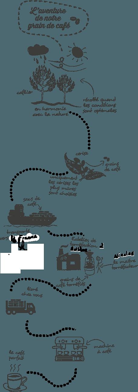 journey-sketches-fr.png
