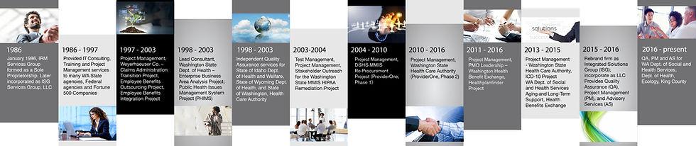 ISG timeline  (7).jpg