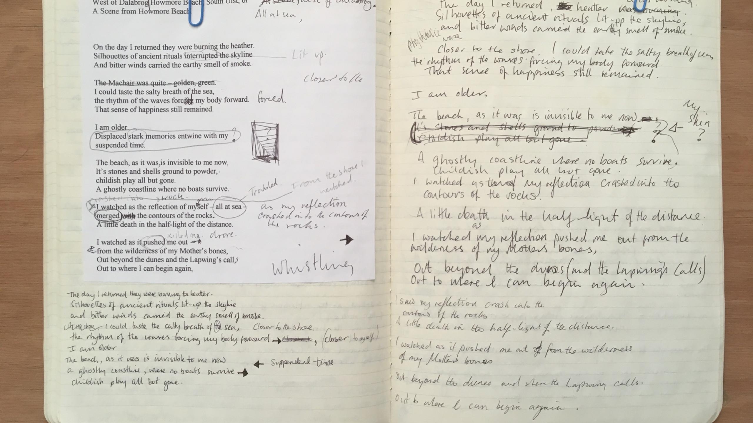 Writing 'West of Dalabrog'