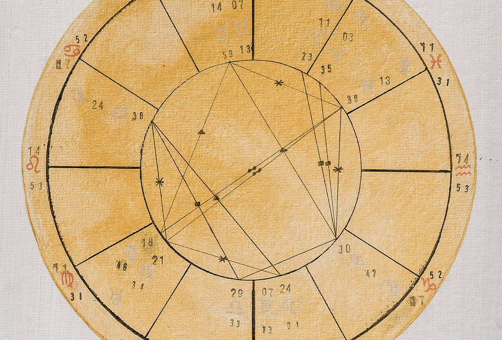 Personalized Astrological Natal Chart