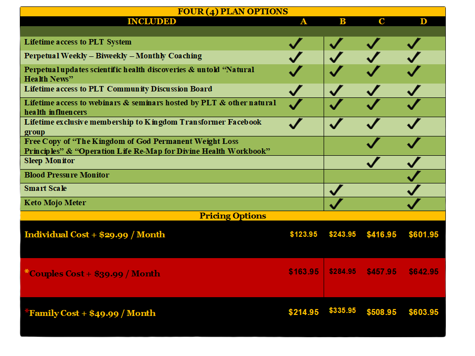 Pricing Options Trans.png