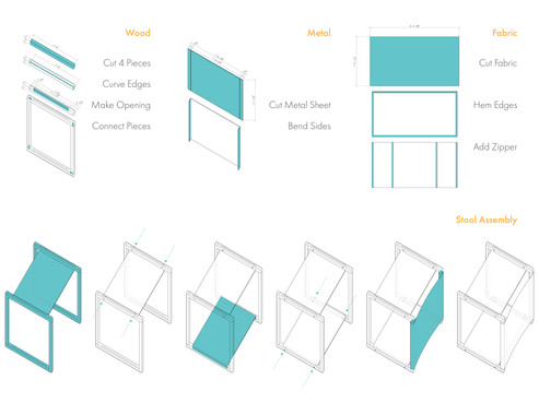 The design process took into consideration the mass production process such asthe preparation of the materials and how each of them had to be shaped