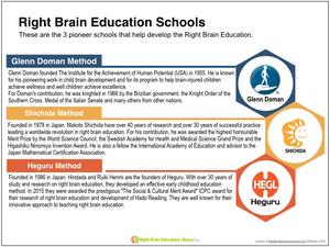 right brain education schools