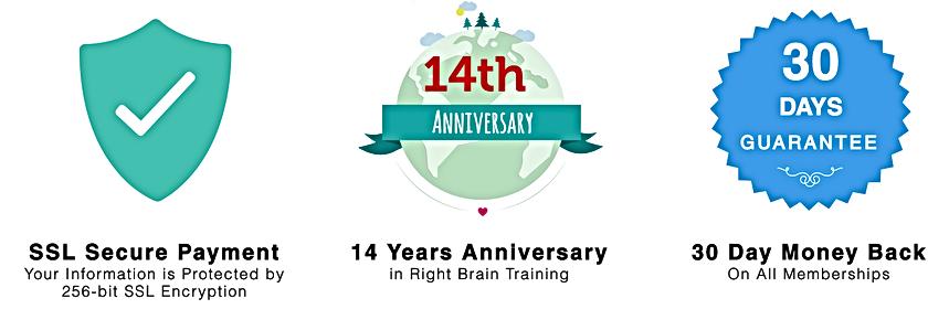 Right Brain Education Library Anniversar