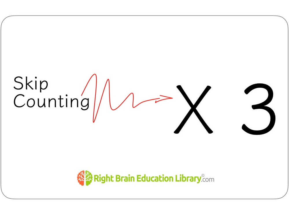 Skip Counting Math Flashcards