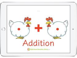 Equation Flashcards