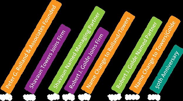 History Timeline final 20.png