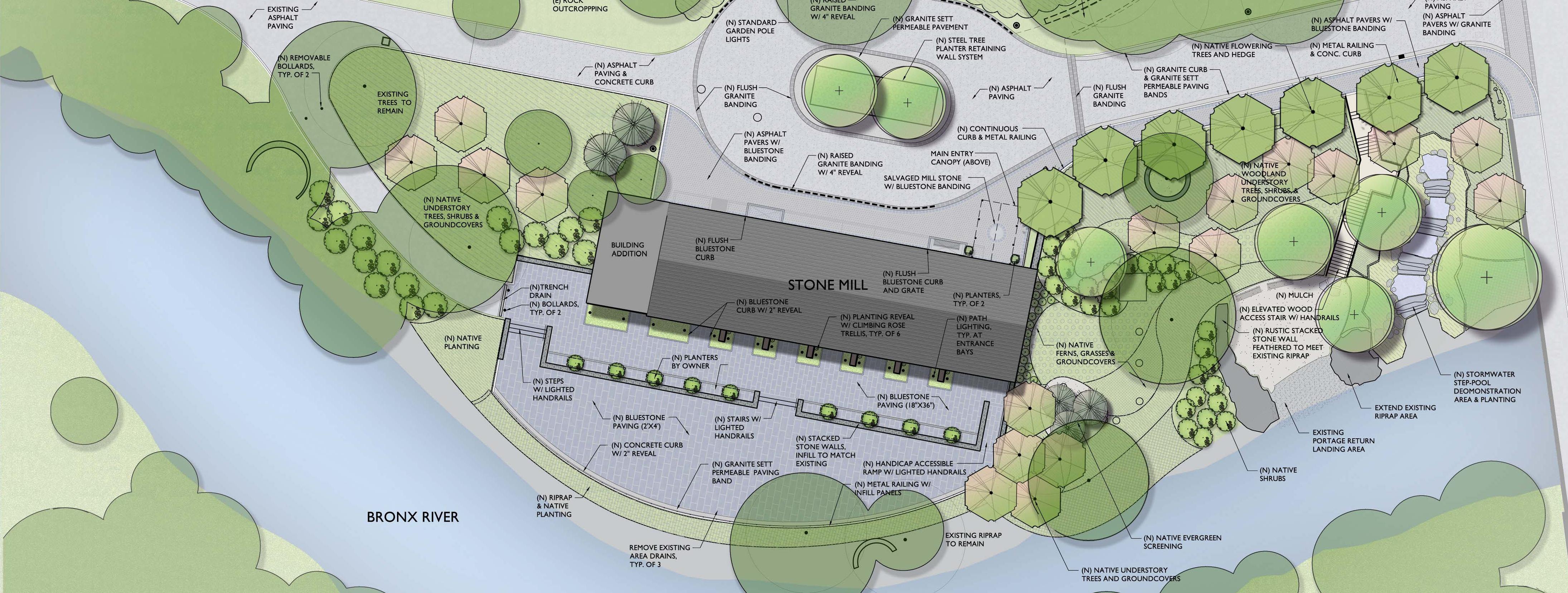 Stone Mill Plan