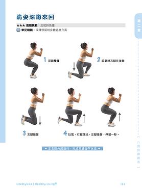 litestyleco 體態改造實用指南 健康 營養 減肥 減脂 脂肪 重訓 肌