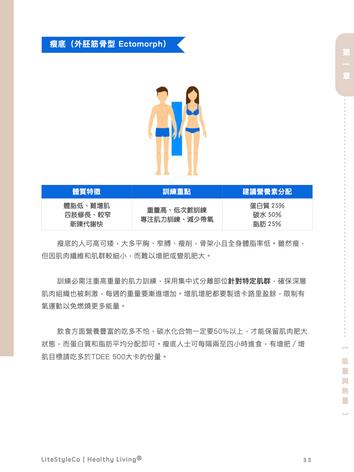 第一章 三種體質 體態改造實用指南