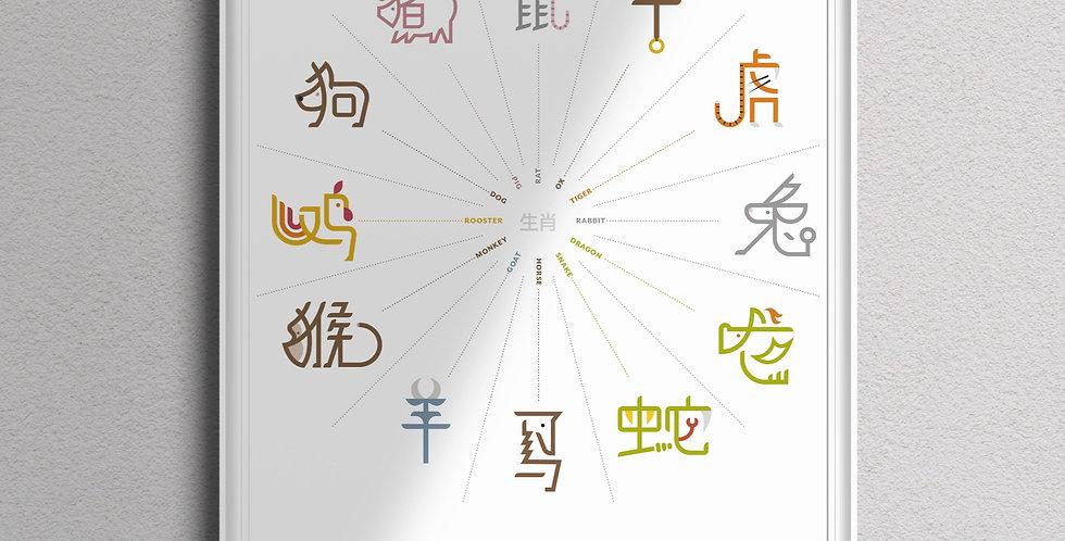 Hanzimals Chinese Zodiac Print / Poster