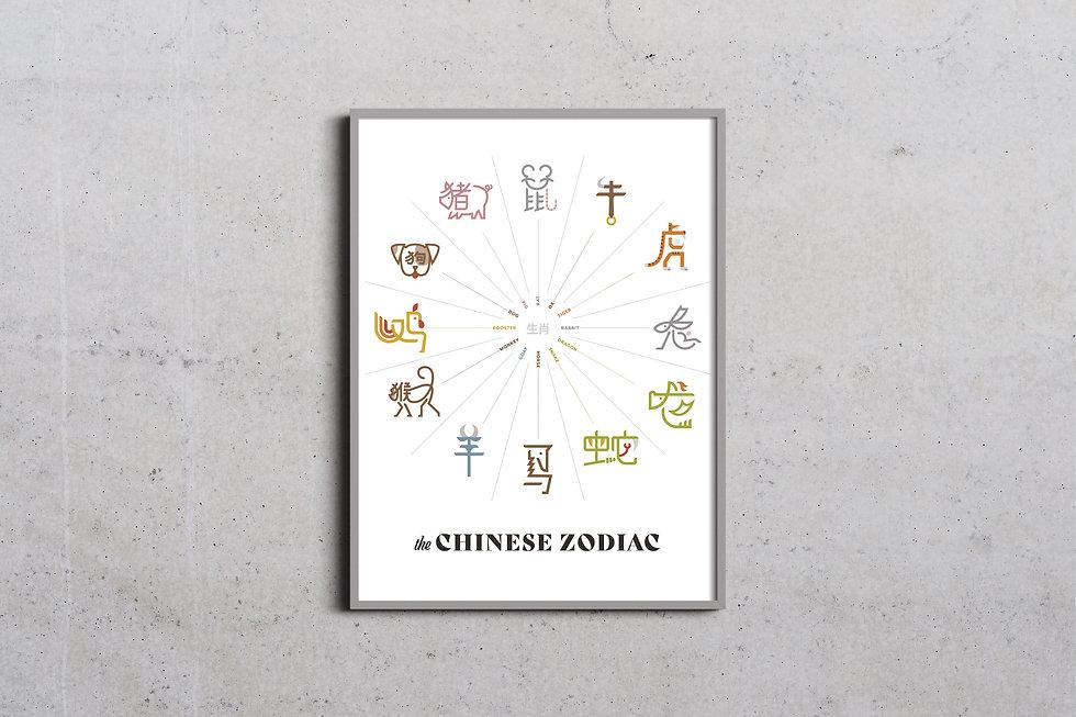 hanzimals-zodiac-mockup-framed-0121.jpg