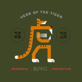 The Chinese / Lunar Zodiac Year of the Tiger