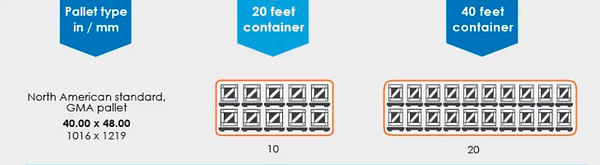 board game Shipping containers.png