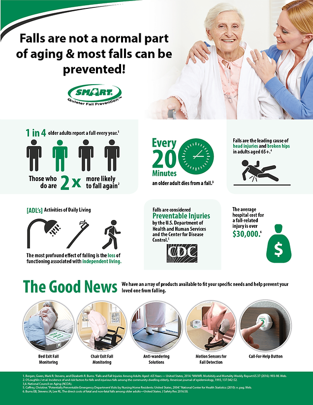 Most Falls Can be prevented. Falls are the leading cause of hip fractures in the elderly population in Australia