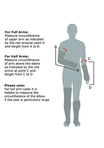 diagram of how to measure for arm LimbO's