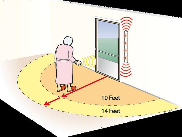 elderly anti wandering alarm