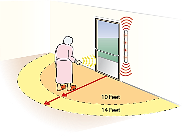 elderly anti wandering alarm