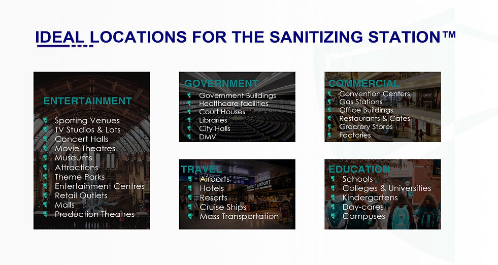 Sanitizing Station Purposes.jpg